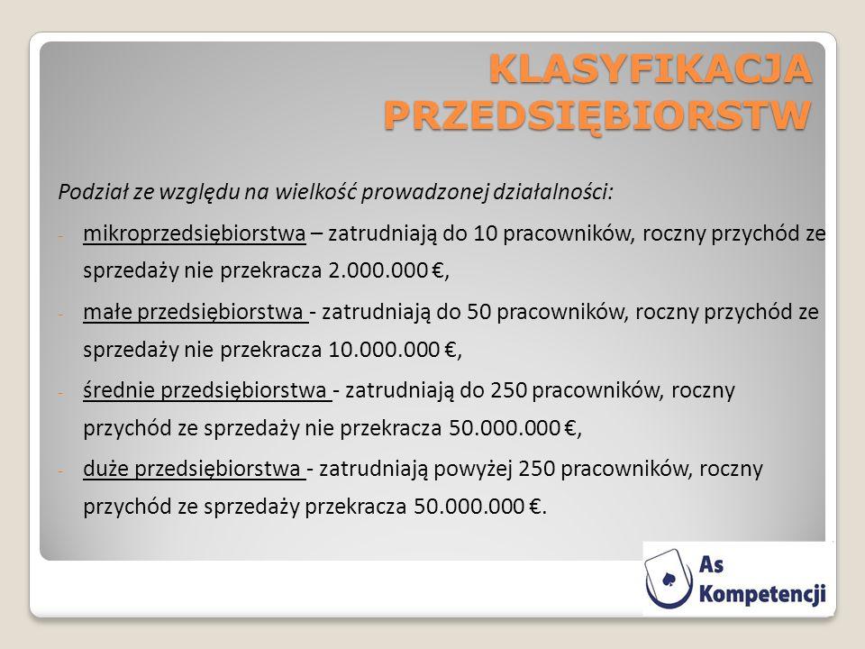 Zależność zysku od kosztów wytworzenia produktu K LASYFIKACJA KOSZTÓW koszty ochrony mienia, odsetki od kredytów, amortyzacja, płace pracowników nieprodukcyjnych zależne od wielkości produkcji (koszty zakupu surowców i półfabrykatów, energii elektrycznej, płace pracowników produkcji) (przeciętne) koszty całkowite przeliczone na jednostkę produkcji stałe zmienne całkowite jednostkowe