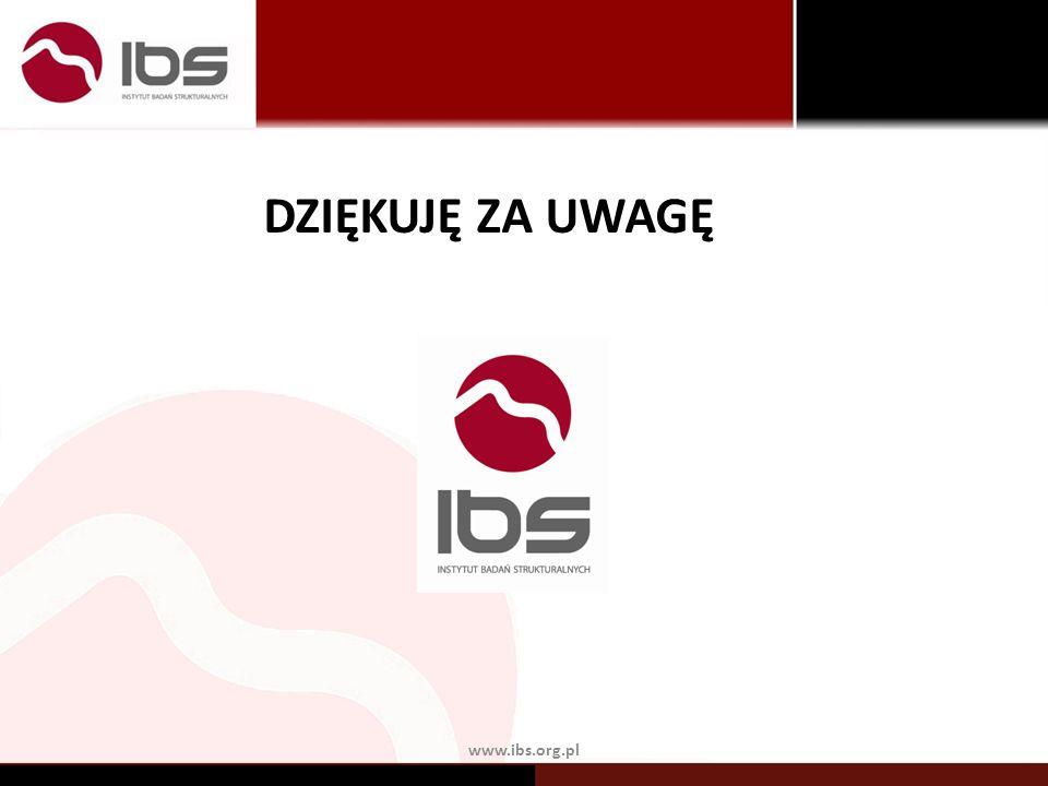 DZIĘKUJĘ ZA UWAGĘ www.ibs.org.pl