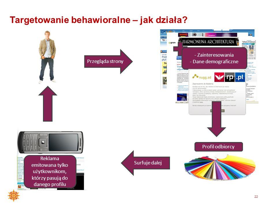 21 Targetowanie behawioralne opiera się na: Założeniu, że ludzie zachowujący się podobnie mają podobne zainteresowania A użytkownicy o podobnych zaint