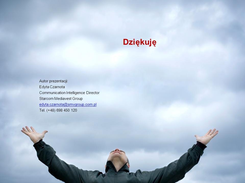 40 Przed nami okres dynamicznego rozwoju Internet to już drugie medium reklamowe w Polsce o najwyższej dynamice wzrostu Dominującym formatem reklamowy