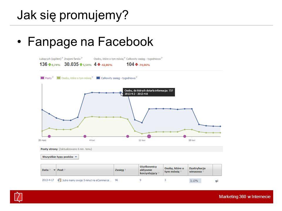 Marketing 360 w Internecie Jak się promujemy? Fanpage na Facebook