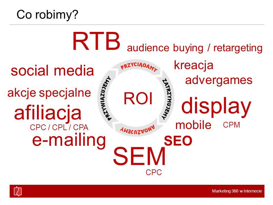 Marketing 360 w Internecie Co robimy.