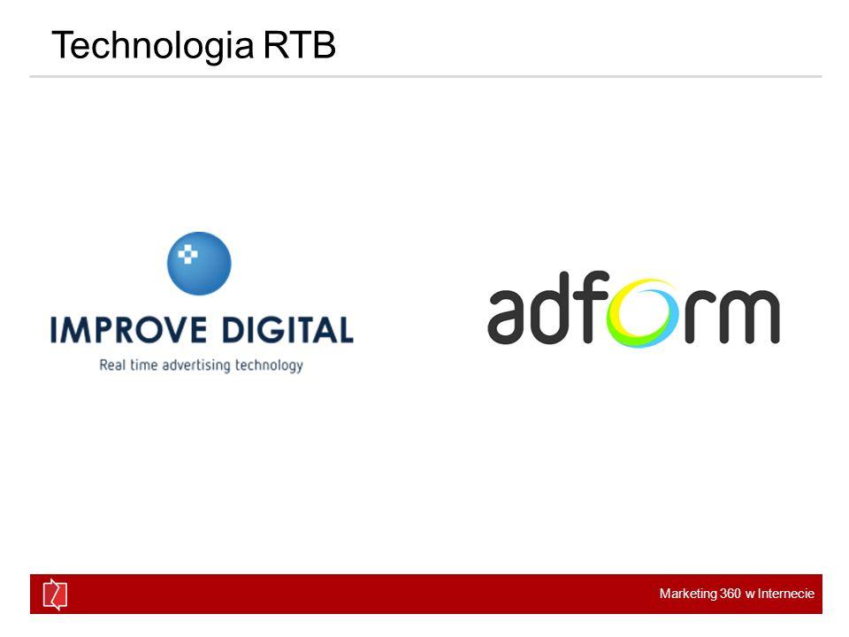 Marketing 360 w Internecie Jak się promujemy? Mapa Rynku Reklamy Internetowej 2013