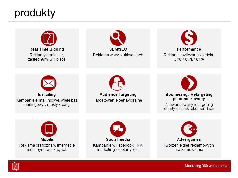 Marketing 360 w Internecie Jak się promujemy? Przystąpienie do IAB Polska
