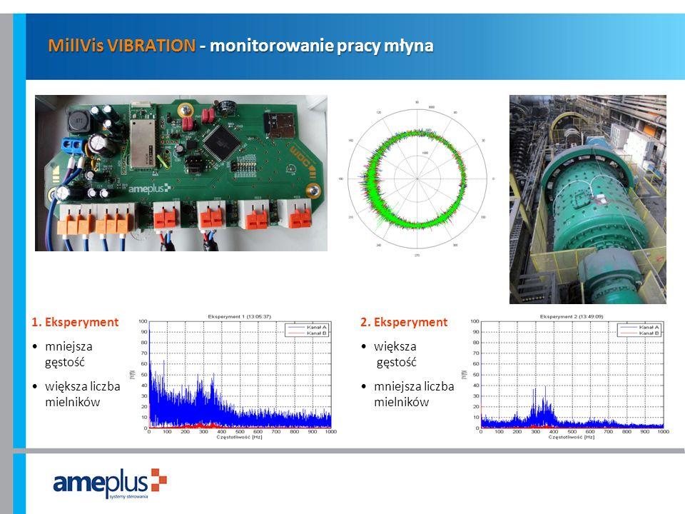 MillVis VIBRATION - monitorowanie pracy młyna 1. Eksperyment mniejsza gęstość większa liczba mielników 2. Eksperyment większa gęstość mniejsza liczba