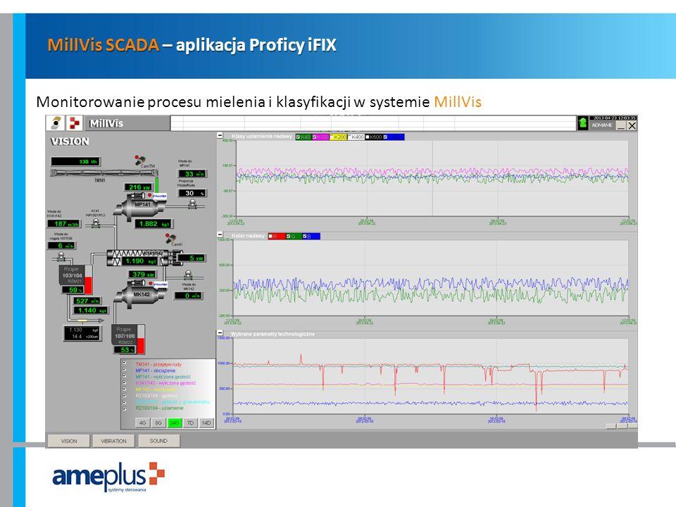 MillVis SCADA – aplikacja Proficy iFIX Monitorowanie procesu mielenia i klasyfikacji w systemie MillVis