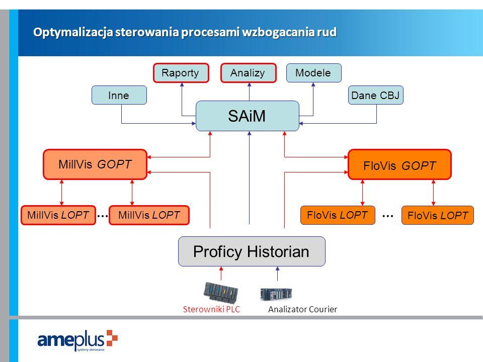 Optymalizacja sterowania procesami wzbogacania rud MillVis GOPT MillVis LOPT … FloVis GOPT FloVis LOPT … SAiM Raporty Modele Analizy Sterowniki PLCAna