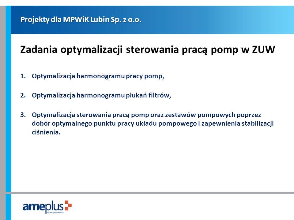 Projekty dla MPWiK Lubin Sp. z o.o. Zadania optymalizacji sterowania pracą pomp w ZUW 1.Optymalizacja harmonogramu pracy pomp, 2.Optymalizacja harmono