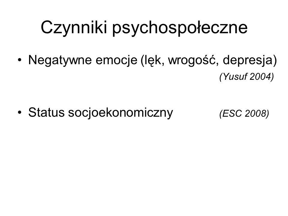 Czynniki psychospołeczne Negatywne emocje (lęk, wrogość, depresja) (Yusuf 2004) Status socjoekonomiczny (ESC 2008)