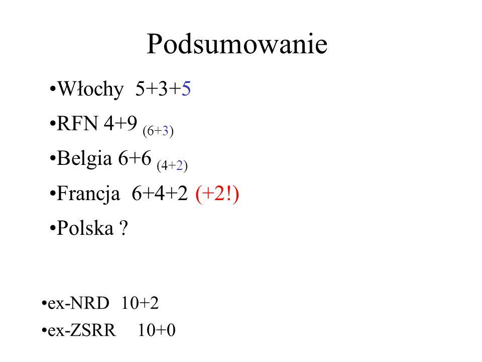 Podsumowanie ex-NRD 10+2 ex-ZSRR 10+0 Włochy 5+3+5 RFN 4+9 (6+3) Belgia 6+6 (4+2) Francja 6+4+2 (+2!) Polska ?