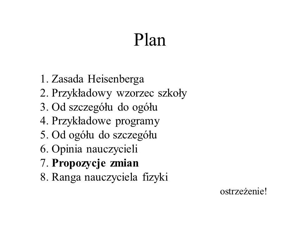 Plan 1.Zasada Heisenberga 2. Przykładowy wzorzec szkoły 3.