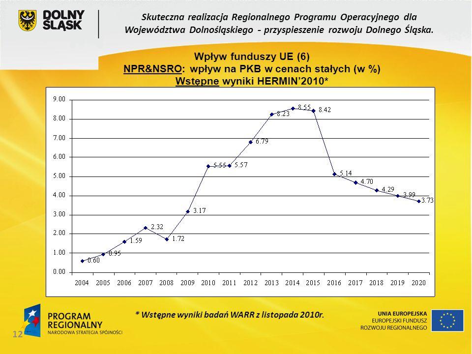 12 Skuteczna realizacja Regionalnego Programu Operacyjnego dla Województwa Dolnośląskiego - przyspieszenie rozwoju Dolnego Śląska. Wpływ funduszy UE (