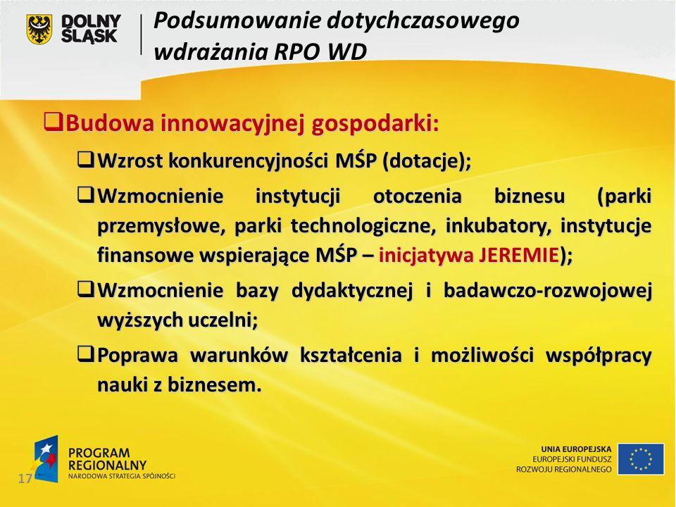 17 Budowa innowacyjnej gospodarki: Budowa innowacyjnej gospodarki: Wzrost konkurencyjności MŚP (dotacje); Wzrost konkurencyjności MŚP (dotacje); Wzmoc