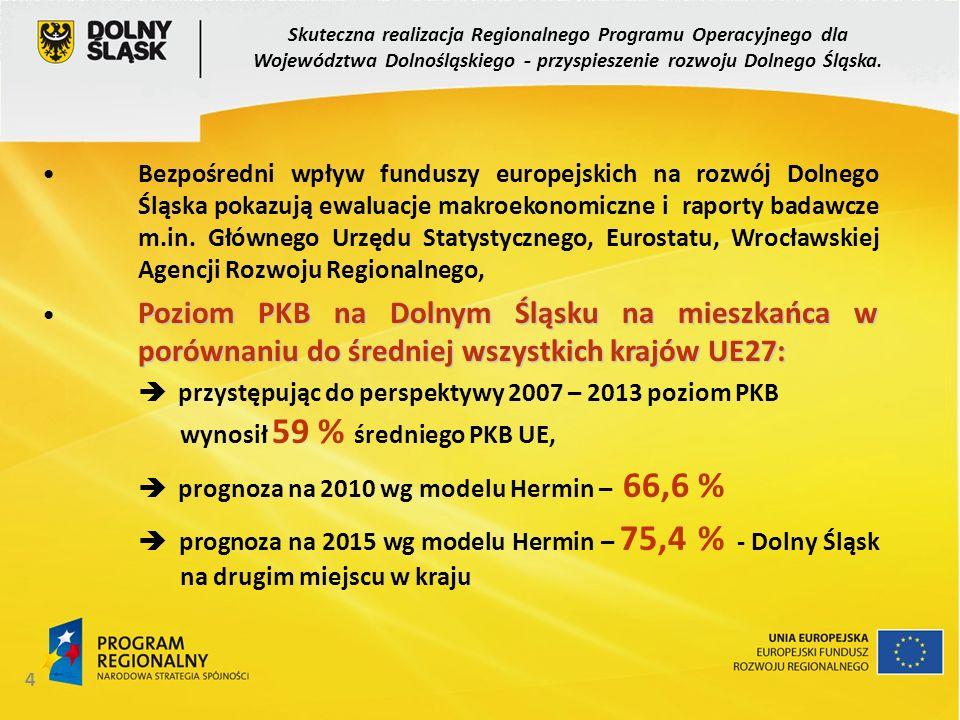 4 Bezpośredni wpływ funduszy europejskich na rozwój Dolnego Śląska pokazują ewaluacje makroekonomiczne i raporty badawcze m.in. Głównego Urzędu Statys