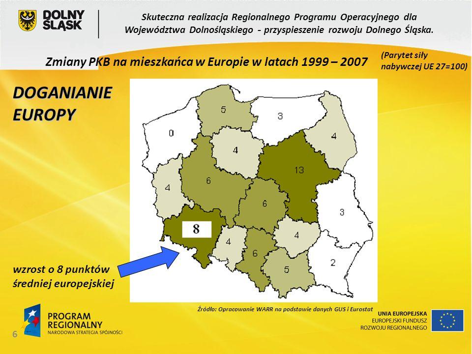 6 Źródło: Opracowanie WARR na podstawie danych GUS i Eurostat Zmiany PKB na mieszkańca w Europie w latach 1999 – 2007 DOGANIANIE EUROPY (Parytet siły