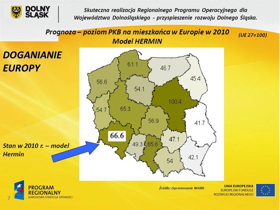 7 DOGANIANIE EUROPY Prognoza – poziom PKB na mieszkańca w Europie w 2010 Model HERMIN (UE 27=100) Źródło: Opracowanie WARR Skuteczna realizacja Region