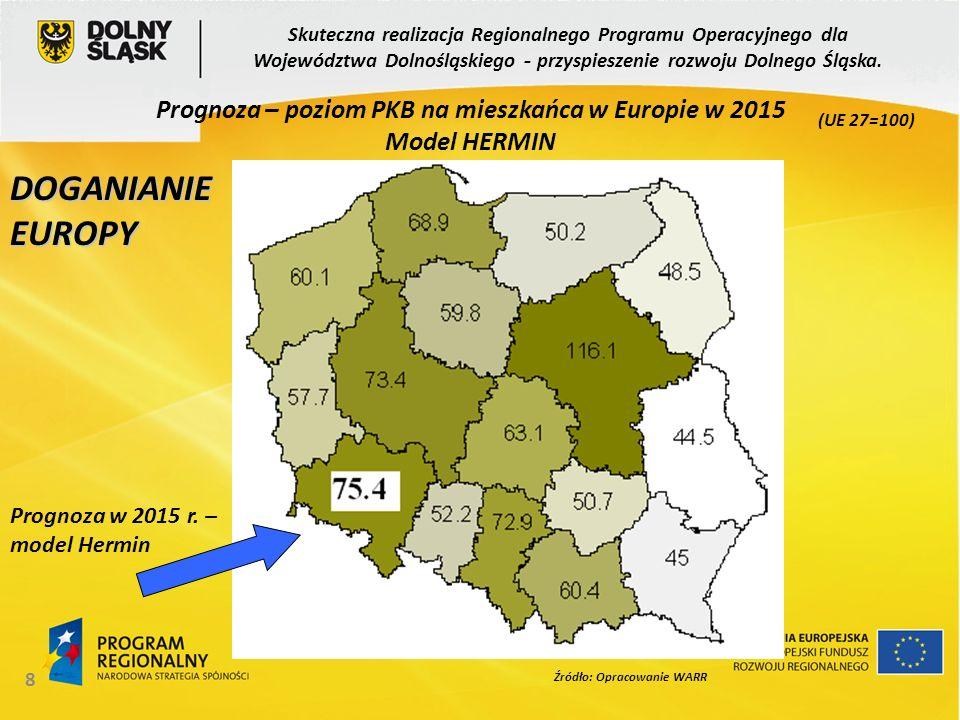 8 Źródło: Opracowanie WARR na podstawie danych GUS i Eurostat DOGANIANIE EUROPY Prognoza – poziom PKB na mieszkańca w Europie w 2015 Model HERMIN (UE