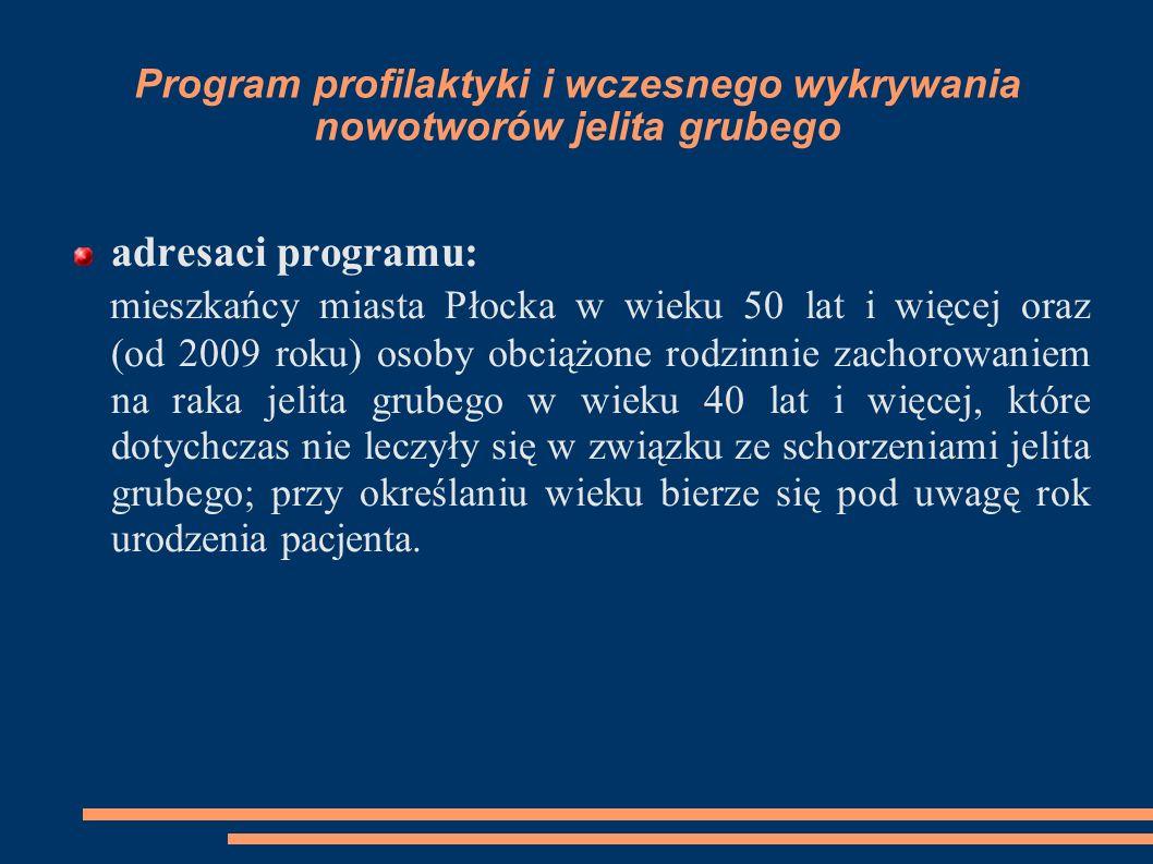 Program profilaktyki i wczesnego wykrywania nowotworów jelita grubego adresaci programu: mieszkańcy miasta Płocka w wieku 50 lat i więcej oraz (od 200