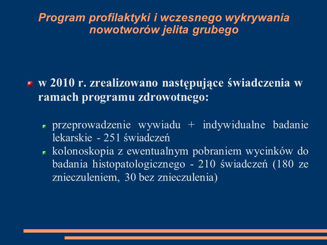 Program profilaktyki i wczesnego wykrywania nowotworów jelita grubego w 2010 r. zrealizowano następujące świadczenia w ramach programu zdrowotnego: pr
