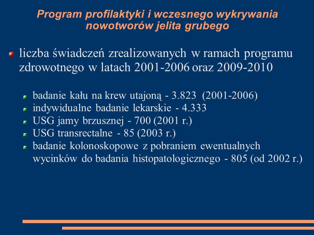 Program profilaktyki i wczesnego wykrywania nowotworów jelita grubego liczba świadczeń zrealizowanych w ramach programu zdrowotnego w latach 2001-2006