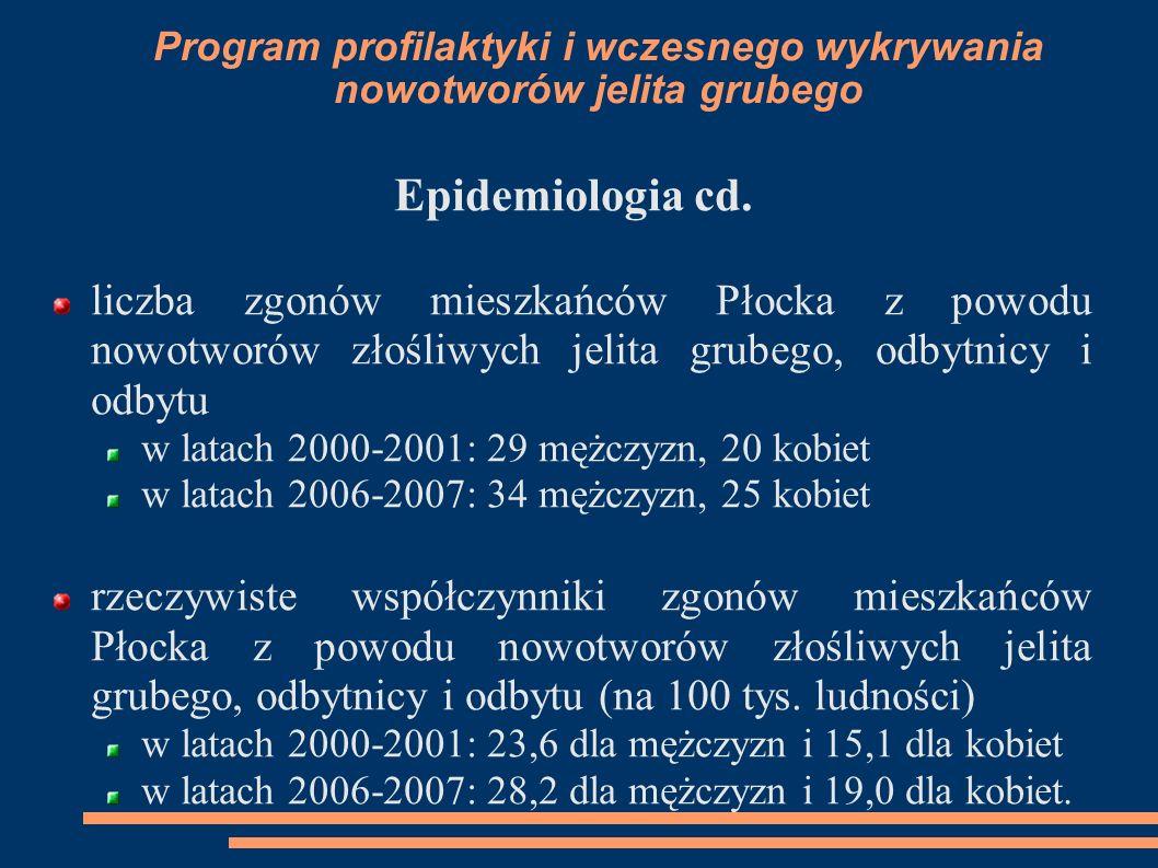 Epidemiologia cd. liczba zgonów mieszkańców Płocka z powodu nowotworów złośliwych jelita grubego, odbytnicy i odbytu w latach 2000-2001: 29 mężczyzn,