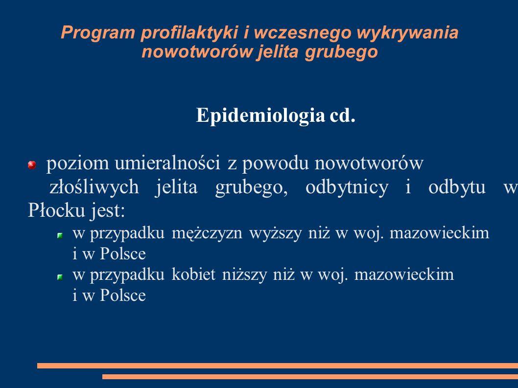 Epidemiologia cd. poziom umieralności z powodu nowotworów złośliwych jelita grubego, odbytnicy i odbytu w Płocku jest: w przypadku mężczyzn wyższy niż