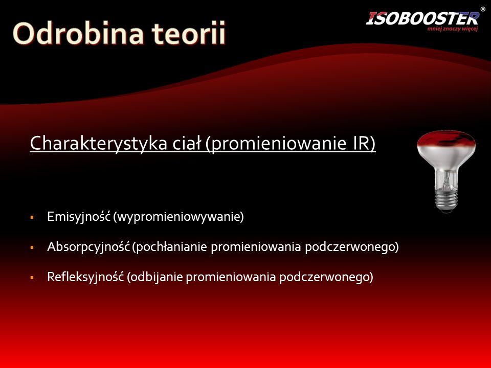 Maty termoizolacyjne ISOBOOSTER®