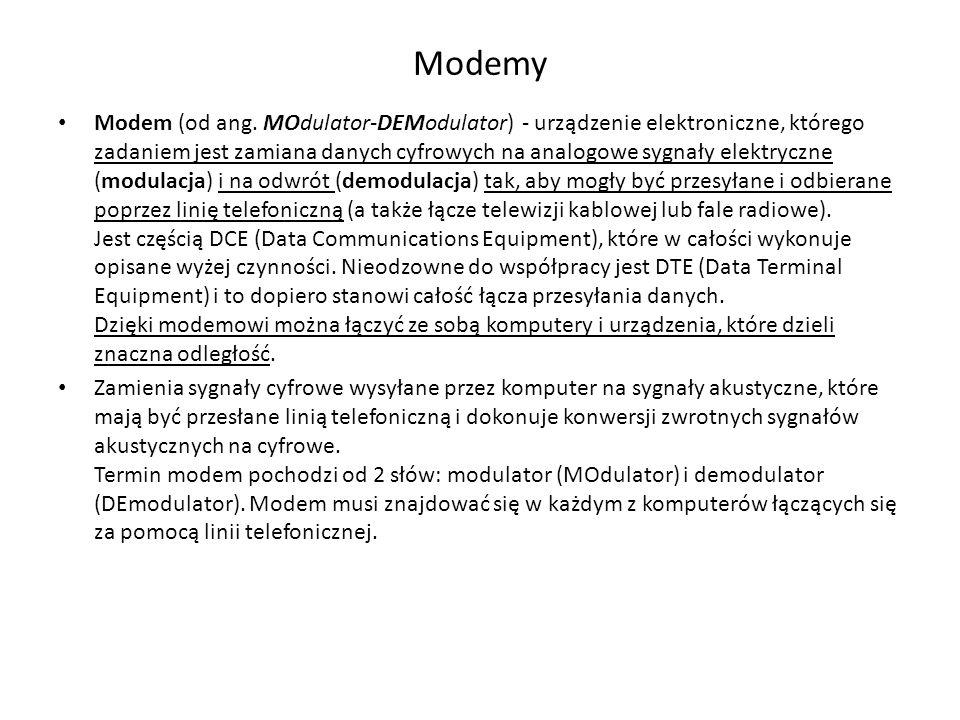 Modemy Modem (od ang.