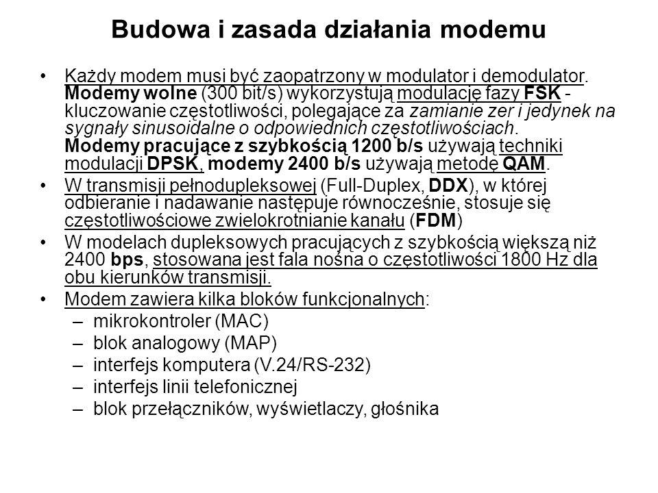 Budowa i zasada działania modemu Każdy modem musi być zaopatrzony w modulator i demodulator.