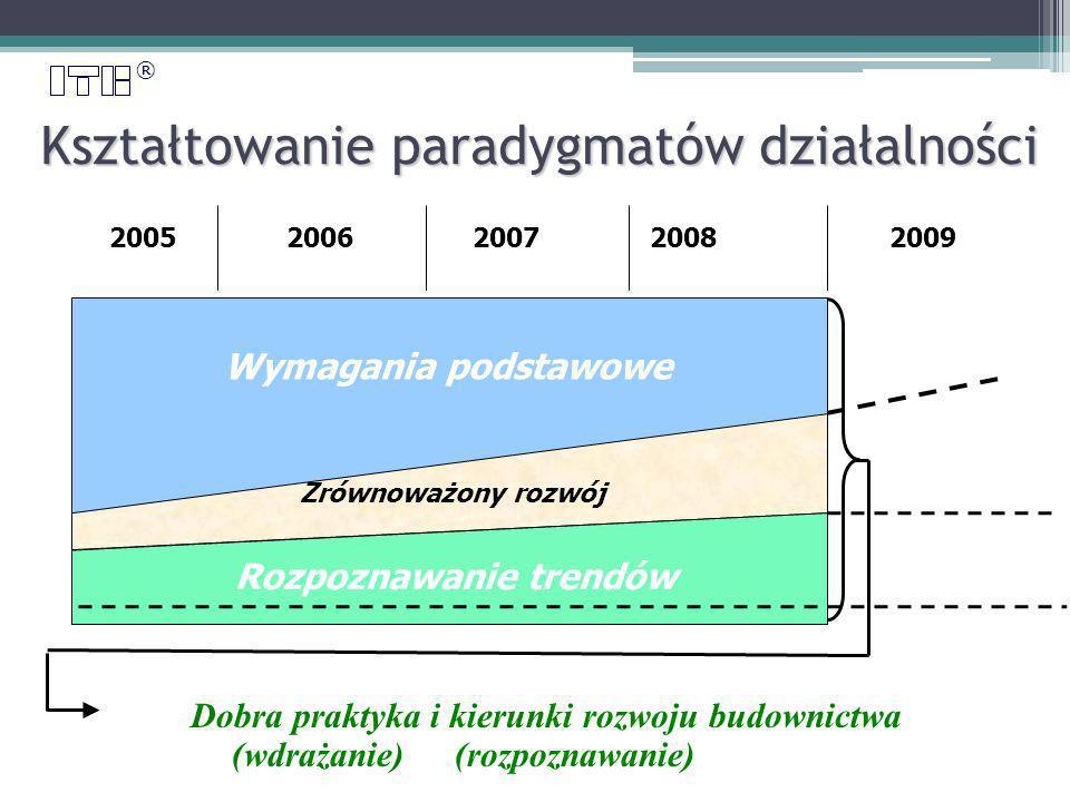 ® Kształtowanie paradygmatów działalności 2005 2006 2007 2008 2009 Wymagania podstawowe Zrównoważony rozwój Rozpoznawanie trendów Dobra praktyka i kierunki rozwoju budownictwa (wdrażanie) (rozpoznawanie)