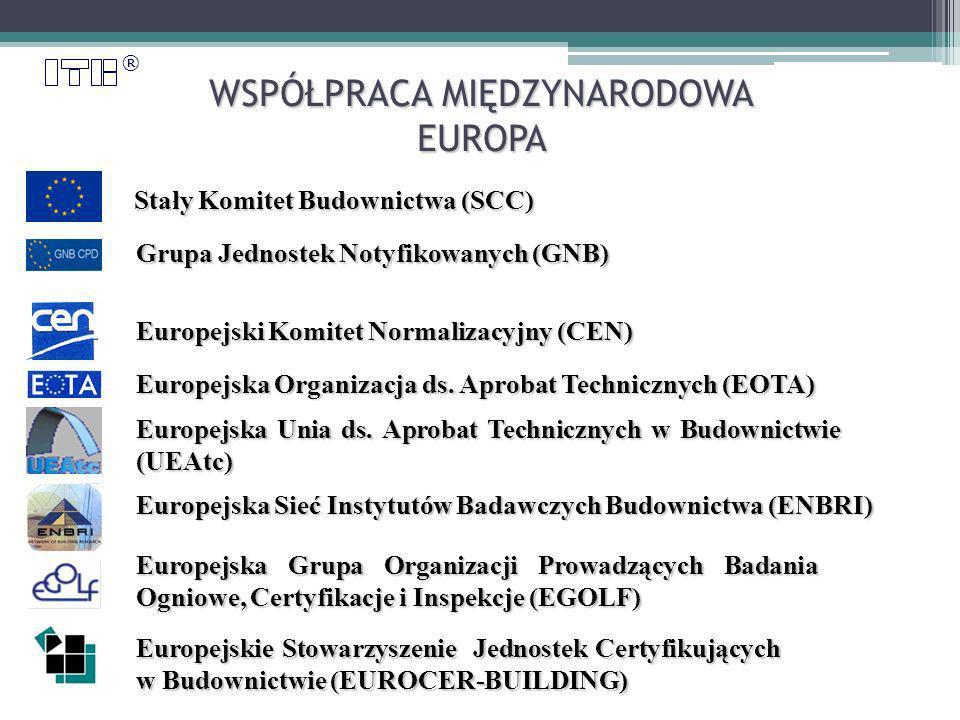 ® WSPÓŁPRACA MIĘDZYNARODOWA EUROPA Stały Komitet Budownictwa (SCC) Grupa Jednostek Notyfikowanych (GNB) Europejski Komitet Normalizacyjny (CEN) Europejska Organizacja ds.