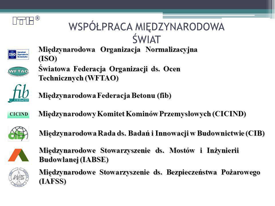 ® WSPÓŁPRACA MIĘDZYNARODOWA ŚWIAT Międzynarodowa Organizacja Normalizacyjna (ISO) Światowa Federacja Organizacji ds.