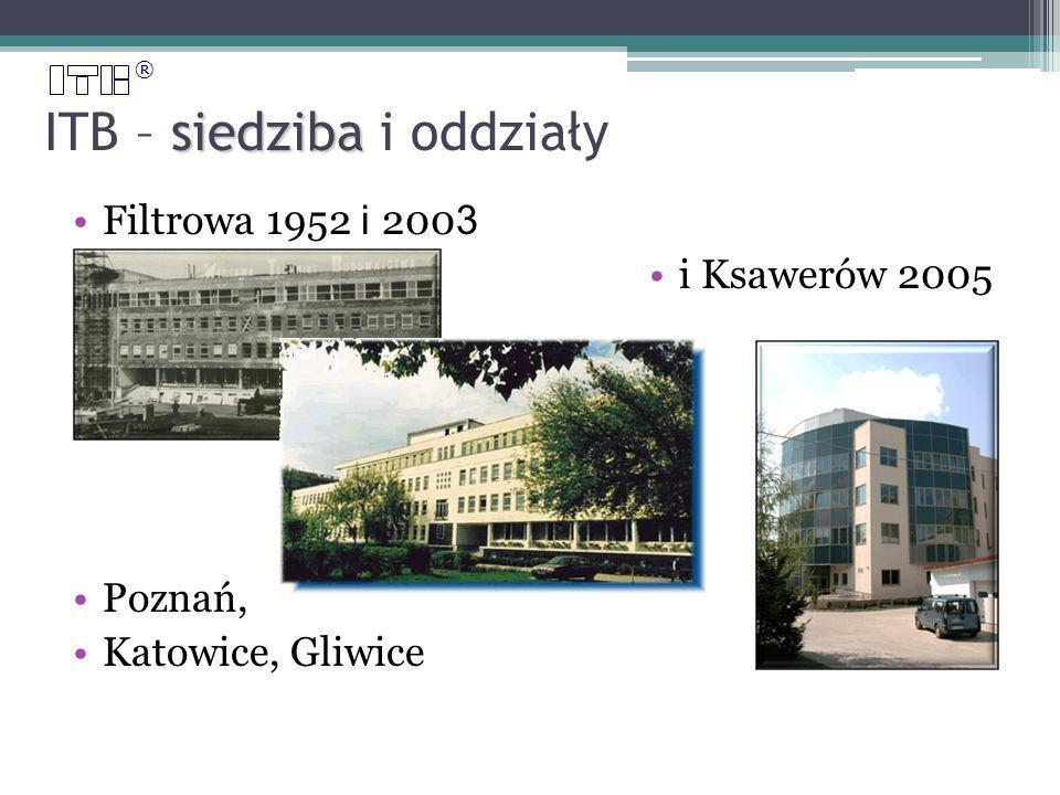 ® siedziba ITB – siedziba i oddziały Filtrowa 1952 i 200 3 i Ksawerów 2005 Poznań, Katowice, Gliwice