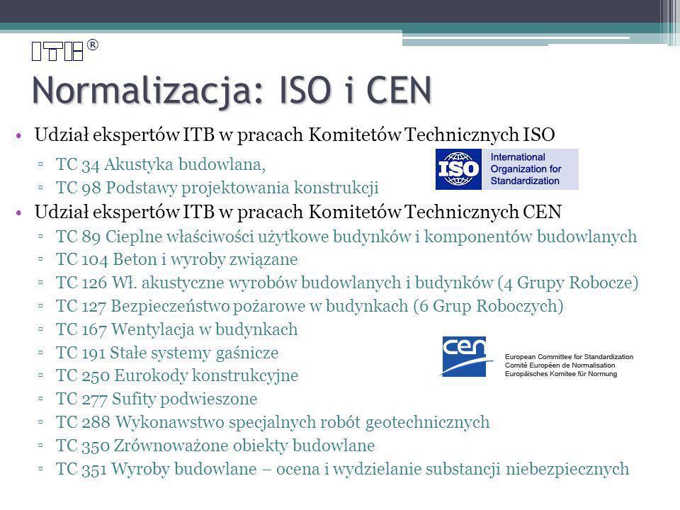 ® Normalizacja: ISO i CEN Udział ekspertów ITB w pracach Komitetów Technicznych ISO TC 34 Akustyka budowlana, TC 98 Podstawy projektowania konstrukcji Udział ekspertów ITB w pracach Komitetów Technicznych CEN TC 89 Cieplne właściwości użytkowe budynków i komponentów budowlanych TC 104 Beton i wyroby związane TC 126 Wł.