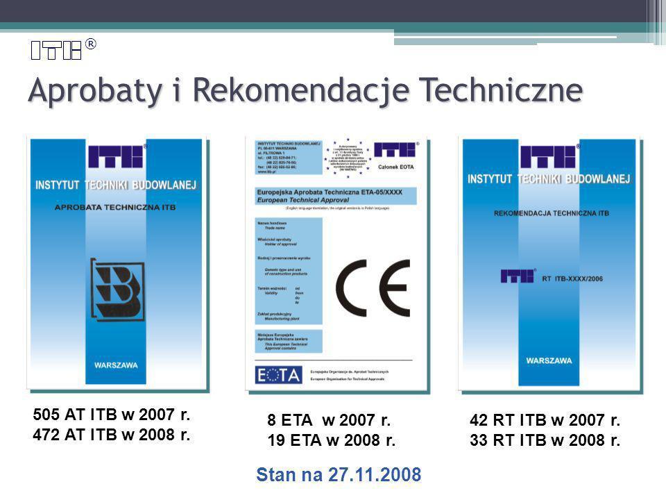 ® Aprobaty i Rekomendacje Techniczne 505 AT ITB w 2007 r.