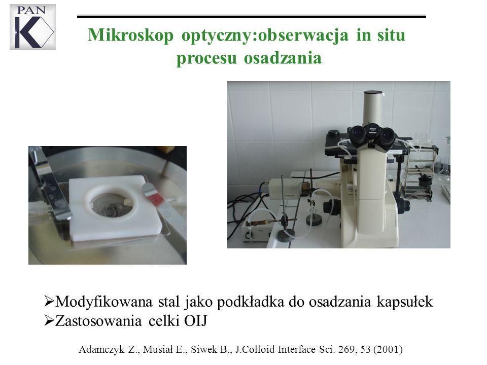 Mikroskop optyczny:obserwacja in situ procesu osadzania Modyfikowana stal jako podkładka do osadzania kapsułek Zastosowania celki OIJ Adamczyk Z., Musiał E., Siwek B., J.Colloid Interface Sci.