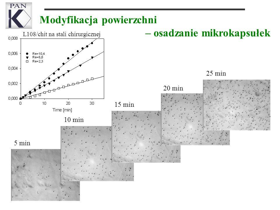 Modyfikacja powierzchni – osadzanie mikrokapsułek 10 min 15 min 20 min 25 min 5 min L108/chit na stali chirurgicznej
