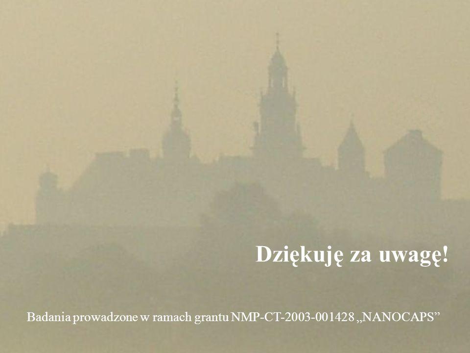 Dziękuję za uwagę! Badania prowadzone w ramach grantu NMP-CT-2003-001428 NANOCAPS