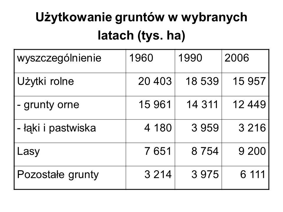 Użytkowanie gruntów w wybranych latach (tys. ha) wyszczególnienie196019902006 Użytki rolne20 40318 53915 957 - grunty orne15 96114 31112 449 - łąki i