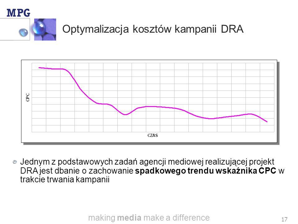 making media make a difference 16 Dygresja 2: Żywotność komunikatu reklamowego O ile czas oddziaływania pojedynczego spotu telewizyjnego lub radiowego jest krótkotrwały, o tyle żywotność emisji w mediach drukowanych jest znacznie dłuższa (wskaźnik ten można uznać za charakterystyczny dla danego nośnika i dlatego może być on przedmiotem optymalizacji)