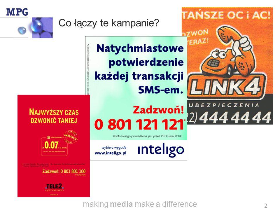 making media make a difference 2 Co łączy te kampanie?