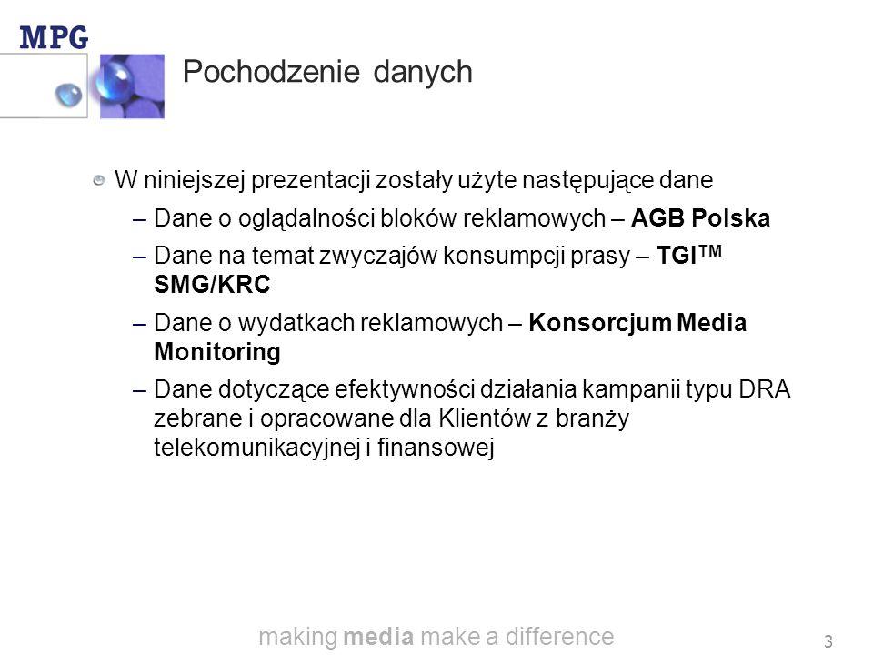 making media make a difference 3 Pochodzenie danych W niniejszej prezentacji zostały użyte następujące dane –Dane o oglądalności bloków reklamowych – AGB Polska –Dane na temat zwyczajów konsumpcji prasy – TGI TM SMG/KRC –Dane o wydatkach reklamowych – Konsorcjum Media Monitoring –Dane dotyczące efektywności działania kampanii typu DRA zebrane i opracowane dla Klientów z branży telekomunikacyjnej i finansowej