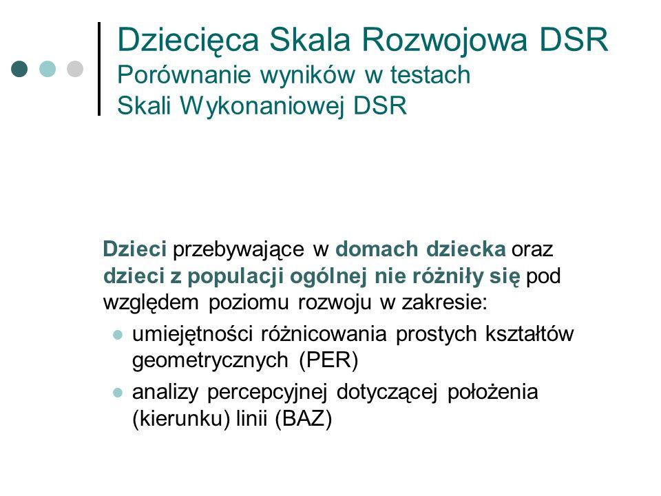 Dziecięca Skala Rozwojowa DSR Porównanie wyników w testach Skali Wykonaniowej DSR Dzieci przebywające w domach dziecka oraz dzieci z populacji ogólnej