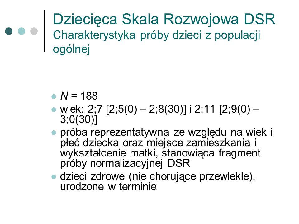 Dziecięca Skala Rozwojowa DSR Charakterystyka próby dzieci z populacji ogólnej N = 188 wiek: 2;7 [2;5(0) – 2;8(30)] i 2;11 [2;9(0) – 3;0(30)] próba re