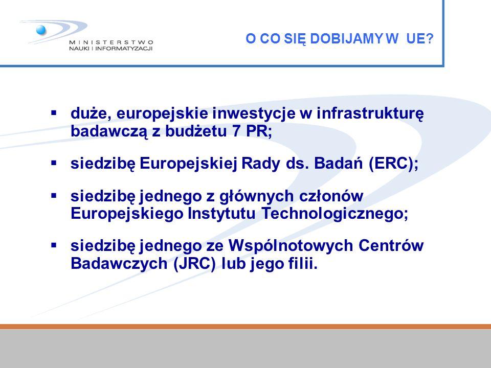 duże, europejskie inwestycje w infrastrukturę badawczą z budżetu 7 PR; siedzibę Europejskiej Rady ds.