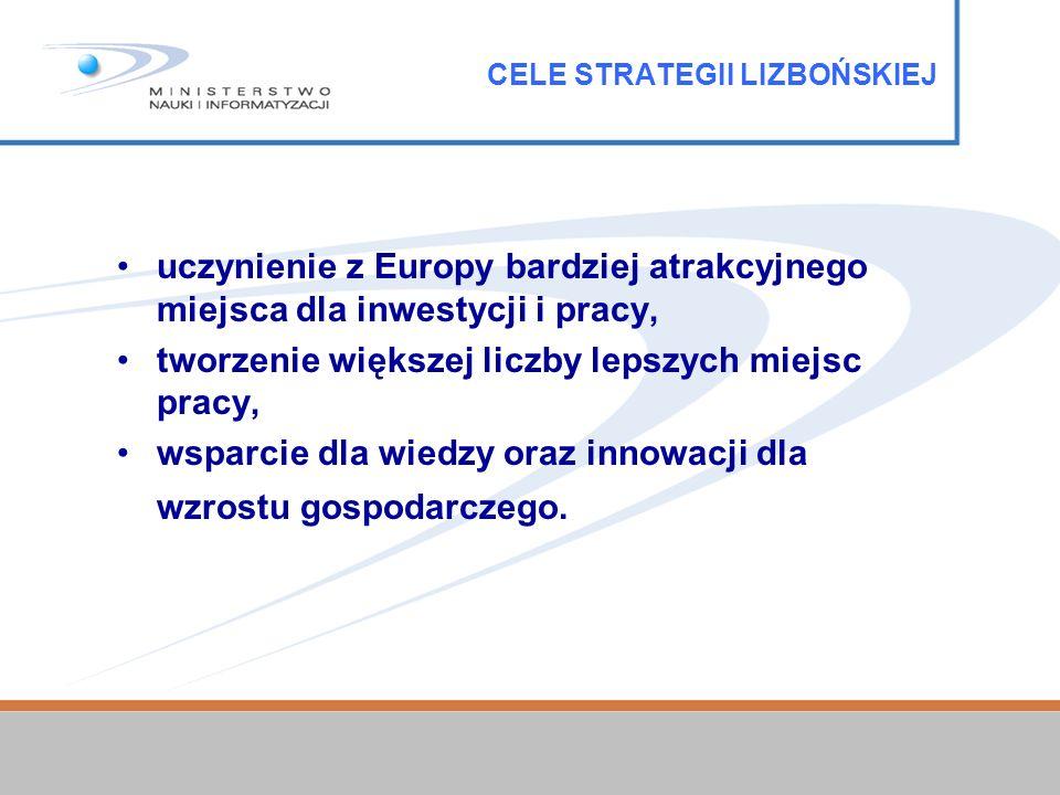 CELE STRATEGII LIZBOŃSKIEJ uczynienie z Europy bardziej atrakcyjnego miejsca dla inwestycji i pracy, tworzenie większej liczby lepszych miejsc pracy, wsparcie dla wiedzy oraz innowacji dla wzrostu gospodarczego.