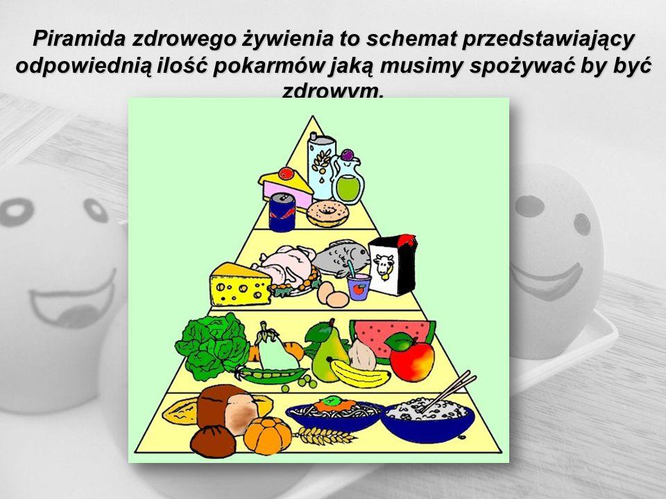 Piramida zdrowego żywienia to schemat przedstawiający odpowiednią ilość pokarmów jaką musimy spożywać by być zdrowym.