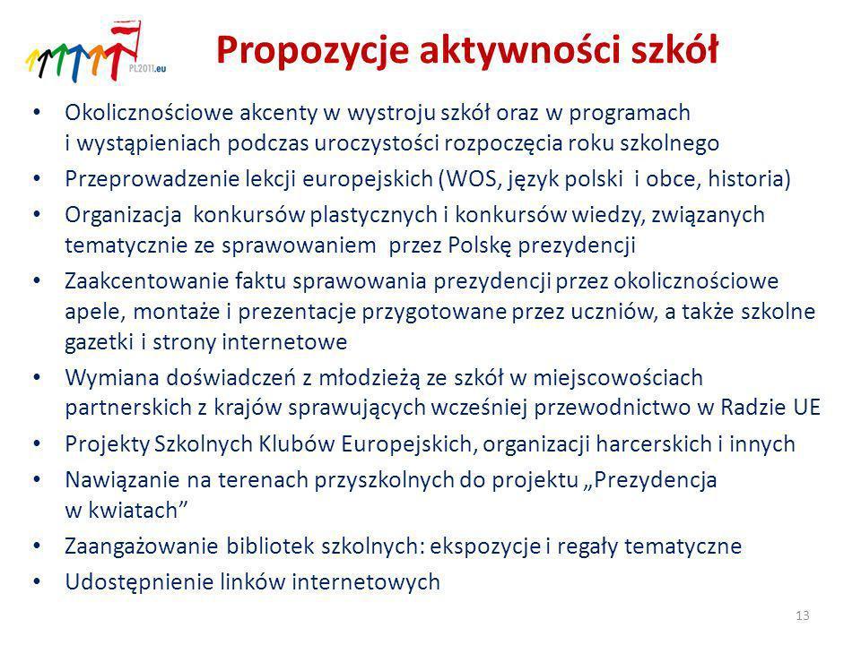 Propozycje aktywności szkół Okolicznościowe akcenty w wystroju szkół oraz w programach i wystąpieniach podczas uroczystości rozpoczęcia roku szkolnego Przeprowadzenie lekcji europejskich (WOS, język polski i obce, historia) Organizacja konkursów plastycznych i konkursów wiedzy, związanych tematycznie ze sprawowaniem przez Polskę prezydencji Zaakcentowanie faktu sprawowania prezydencji przez okolicznościowe apele, montaże i prezentacje przygotowane przez uczniów, a także szkolne gazetki i strony internetowe Wymiana doświadczeń z młodzieżą ze szkół w miejscowościach partnerskich z krajów sprawujących wcześniej przewodnictwo w Radzie UE Projekty Szkolnych Klubów Europejskich, organizacji harcerskich i innych Nawiązanie na terenach przyszkolnych do projektu Prezydencja w kwiatach Zaangażowanie bibliotek szkolnych: ekspozycje i regały tematyczne Udostępnienie linków internetowych 13