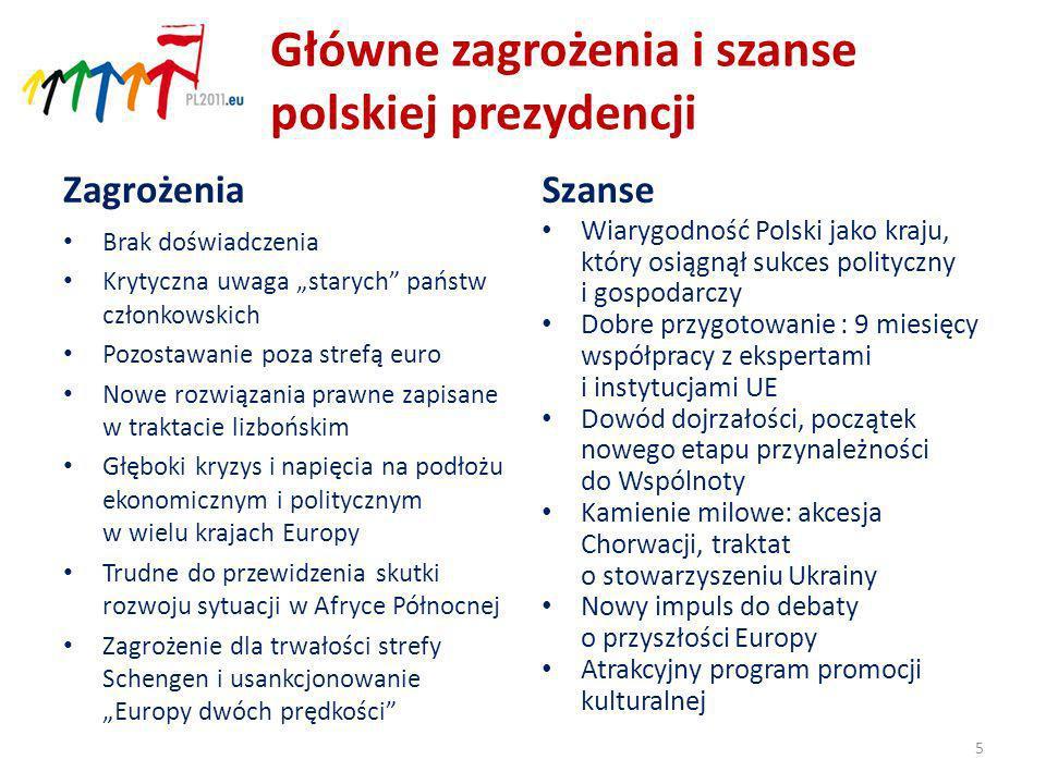 Zagrożenia Brak doświadczenia Krytyczna uwaga starych państw członkowskich Pozostawanie poza strefą euro Nowe rozwiązania prawne zapisane w traktacie lizbońskim Głęboki kryzys i napięcia na podłożu ekonomicznym i politycznym w wielu krajach Europy Trudne do przewidzenia skutki rozwoju sytuacji w Afryce Północnej Zagrożenie dla trwałości strefy Schengen i usankcjonowanie Europy dwóch prędkości Szanse Wiarygodność Polski jako kraju, który osiągnął sukces polityczny i gospodarczy Dobre przygotowanie : 9 miesięcy współpracy z ekspertami i instytucjami UE Dowód dojrzałości, początek nowego etapu przynależności do Wspólnoty Kamienie milowe: akcesja Chorwacji, traktat o stowarzyszeniu Ukrainy Nowy impuls do debaty o przyszłości Europy Atrakcyjny program promocji kulturalnej 5 Główne zagrożenia i szanse polskiej prezydencji