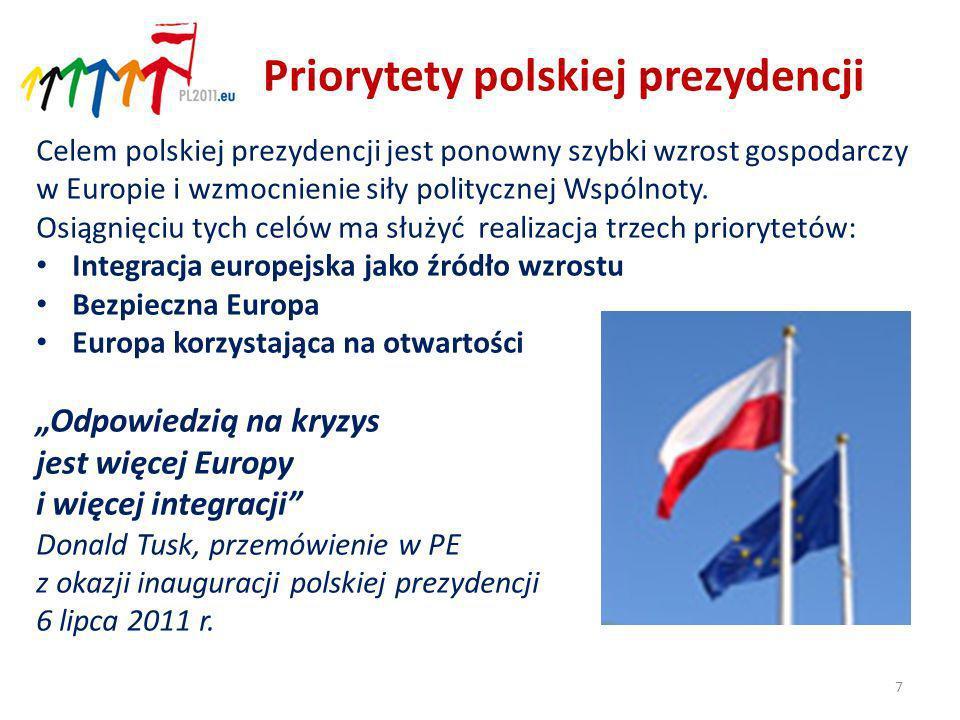 Celem polskiej prezydencji jest ponowny szybki wzrost gospodarczy w Europie i wzmocnienie siły politycznej Wspólnoty.